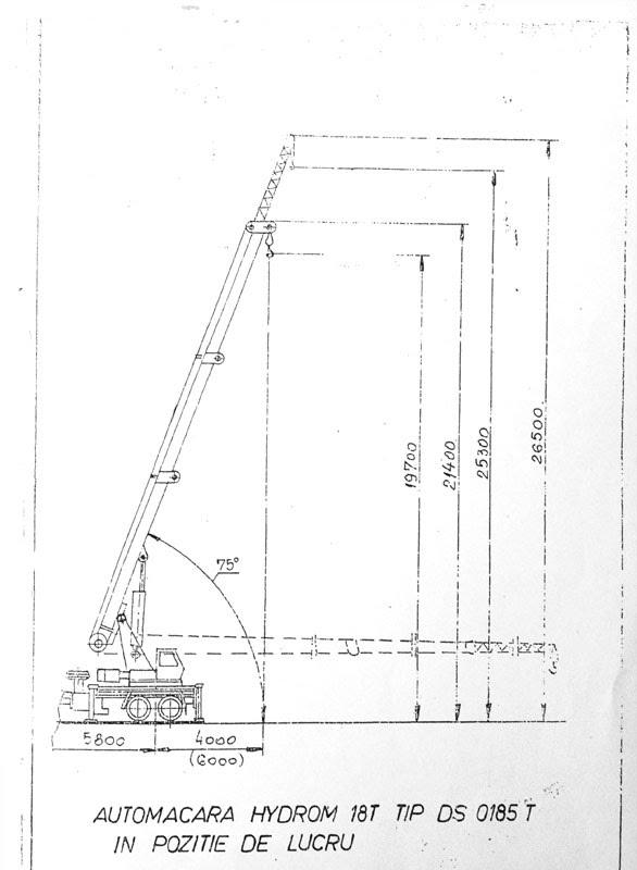 Inchiriere macara 18 tone