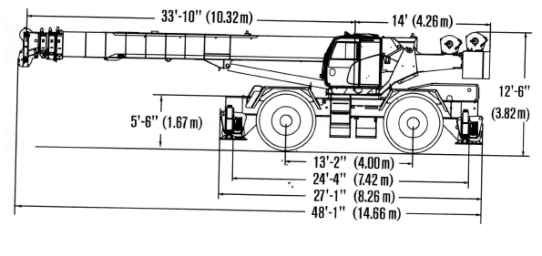 Inchiriere macara 80 de tone - diagrama 80 tone