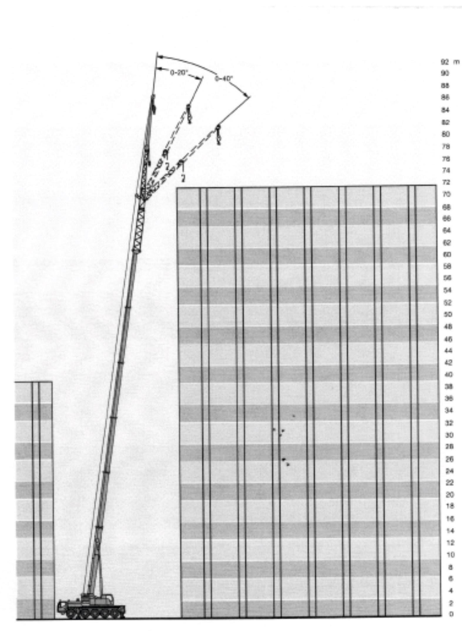 Inchiriere macara 95 de tone - diagrama 95 tone