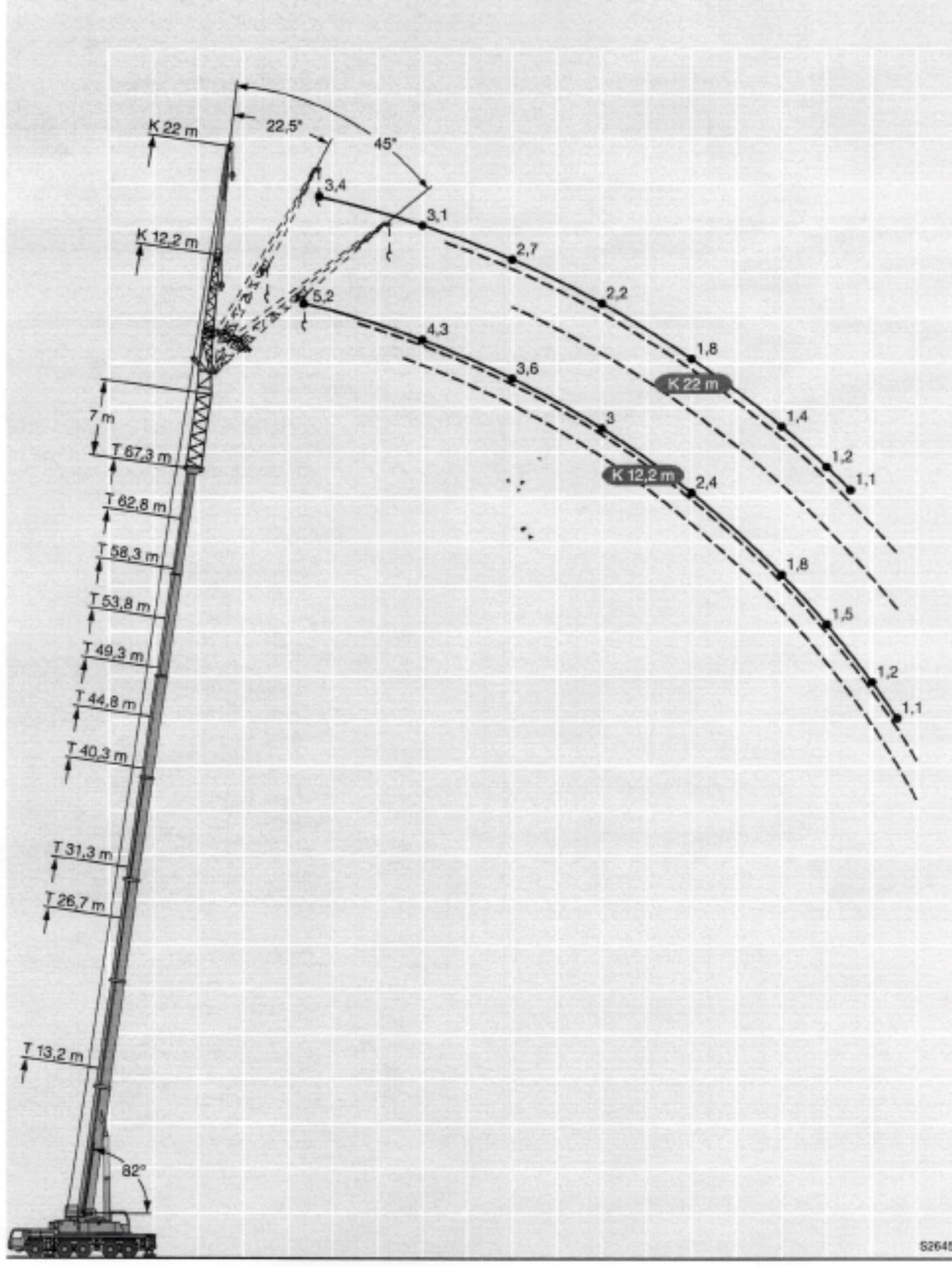 Inchiriere macara 200 de tone - diagrama 200 tone
