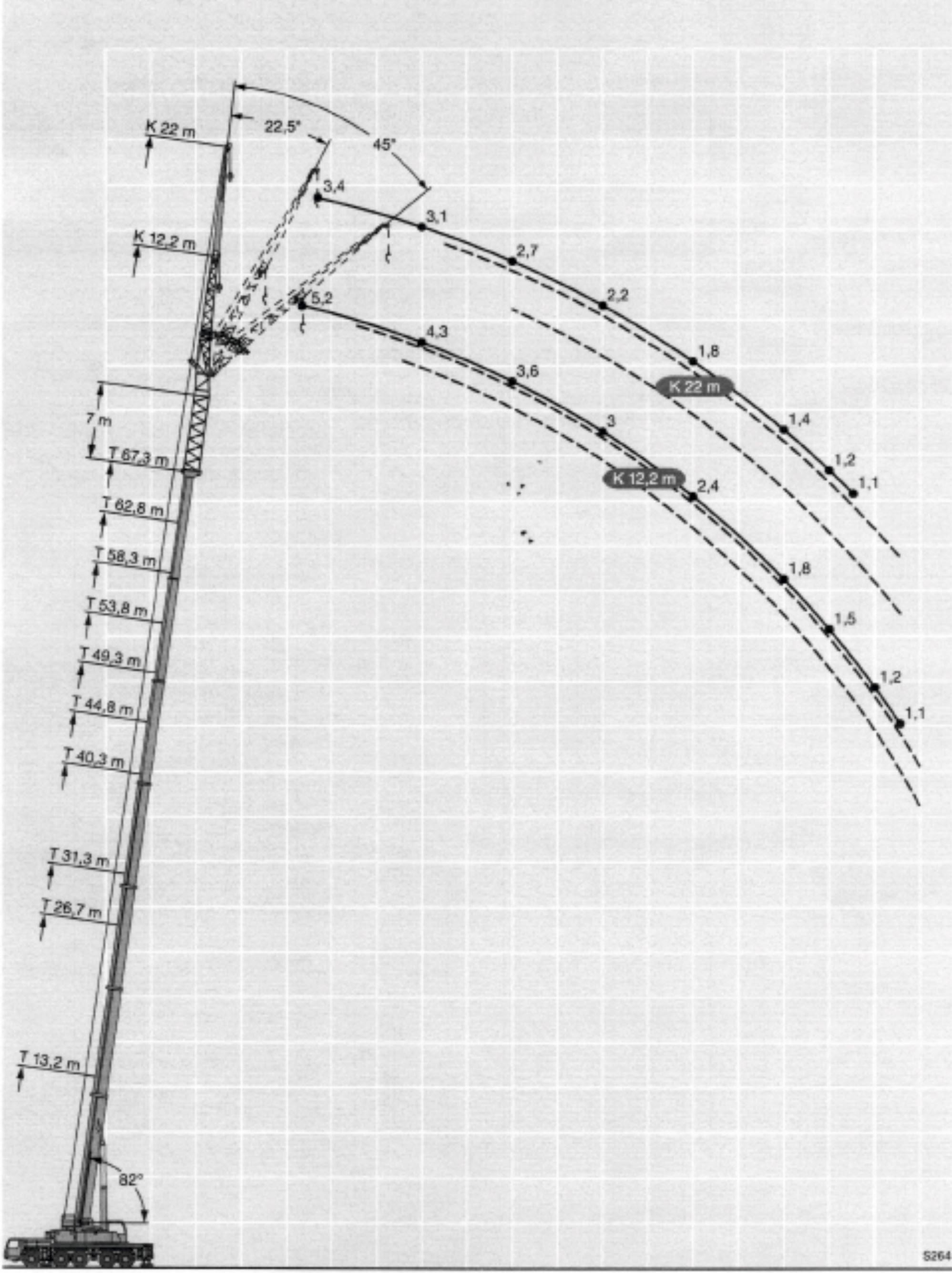 Inchiriere macara 250 de tone - diagrama 250 tone